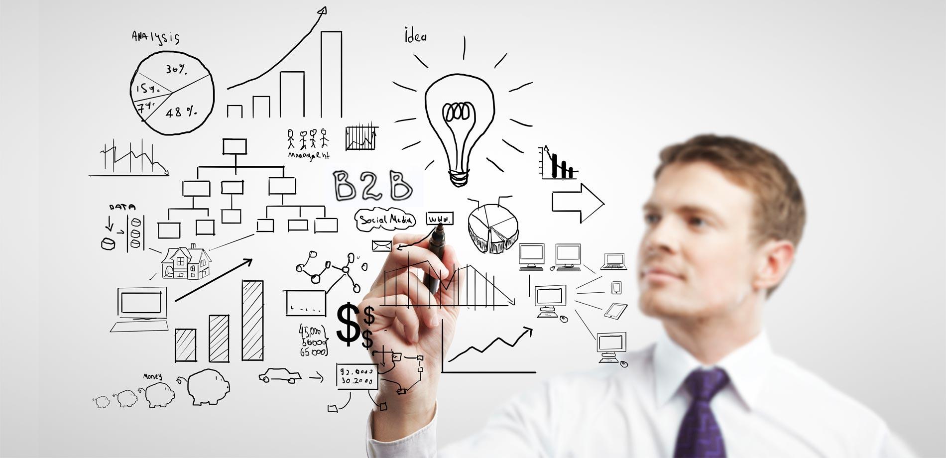 Por Que aplicar estratégias de Marketing Digital no mercado B2B?