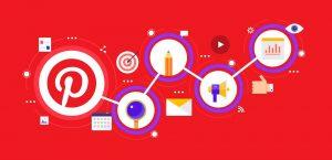 Como fazer Marketing Digital B2B no Pinterest